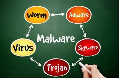 malware,Officialtrickytips.com,